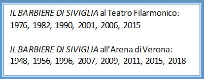 Casella di testo: IL BARBIERE DI SIVIGLIA al Teatro Filarmonico:  1976, 1982, 1990, 2001, 2006, 2015  IL BARBIERE DI SIVIGLIA all'Arena di Verona: 1948, 1956, 1996, 2007, 2009, 2011, 2015, 2018